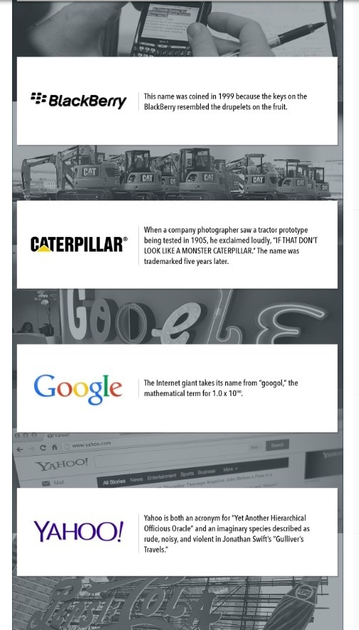 How 15 Famous Companies Got Their Quirky Names | Retail News